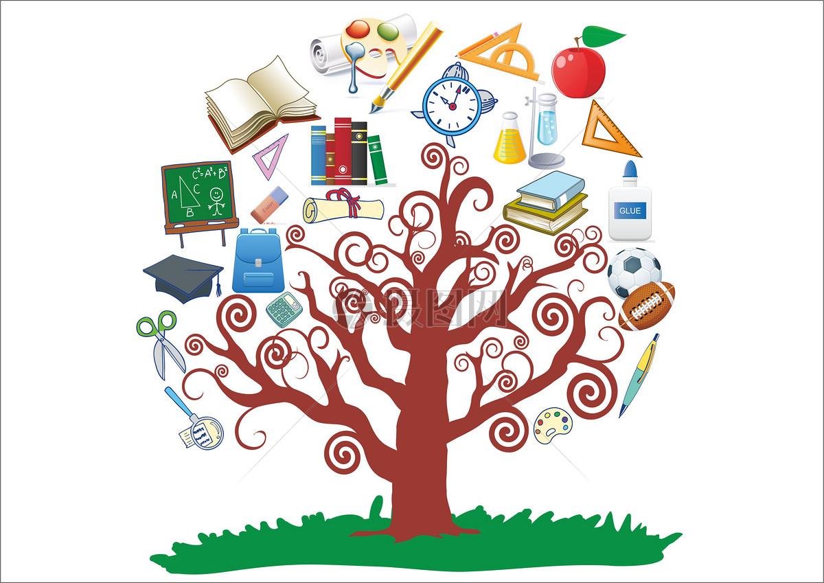 创意学习树