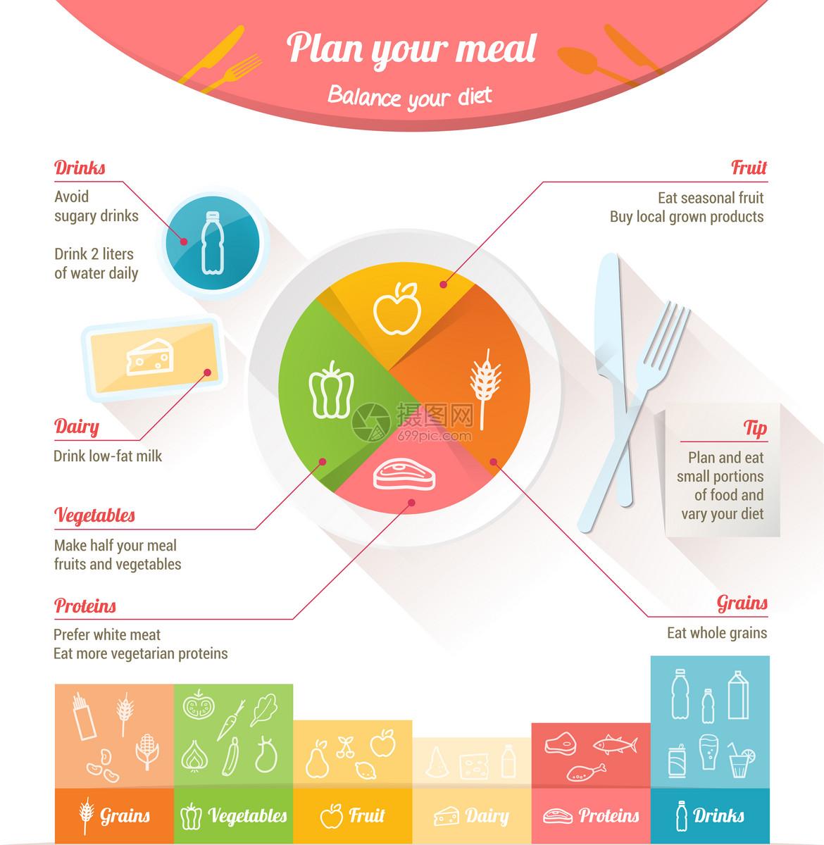 食物数据图表矢量图图片