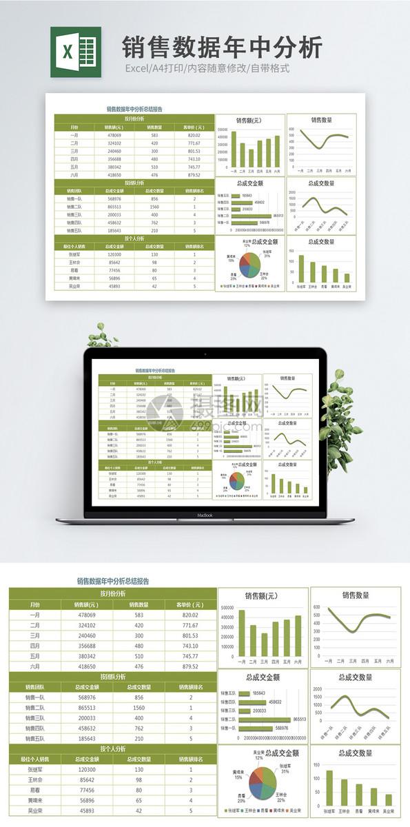 销售数据年中分析图片