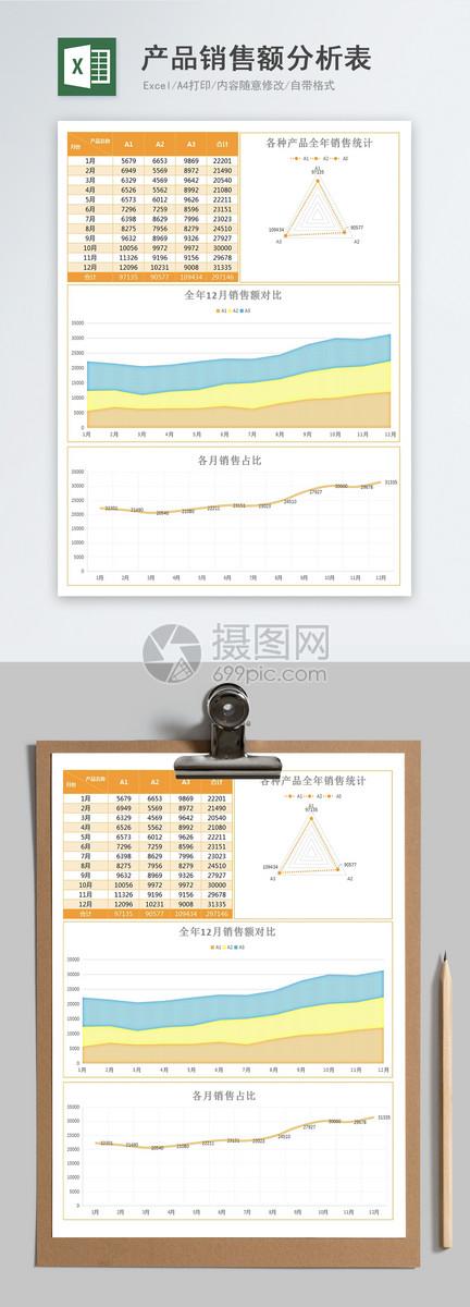 产品销售额分析表图片
