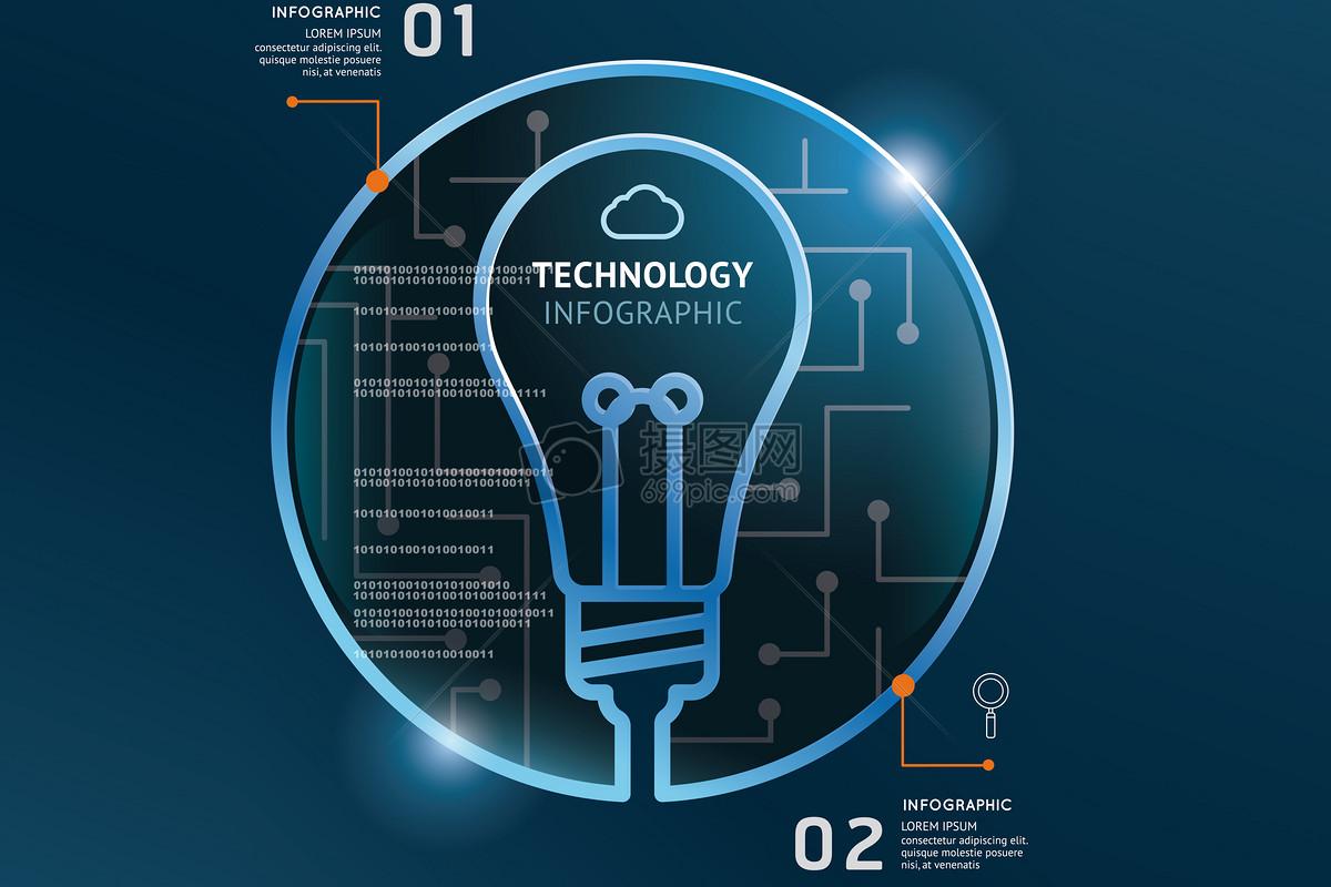 蓝色灯泡电路板科技