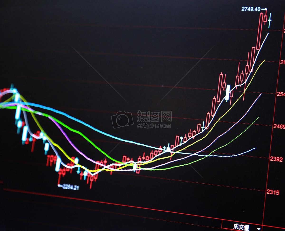 标签: 股票金融钱理财数据分析投资交易 显示全部 >>股市k线图图片
